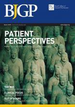 BJGP cover