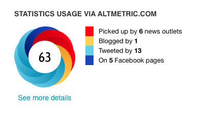 Altmetrics at the BJGP: a beginner's guide