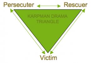 Attribution: Steven B. Karpman, M.D.